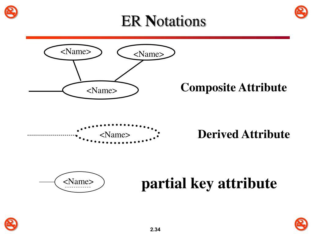 Partial Key In Er Diagram