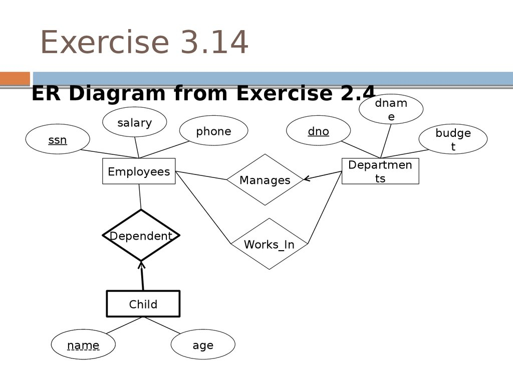 Practice Exercises. Database Design. Relational Model