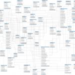 Processmaker E R Diagram 2.0 And Later | Documentation