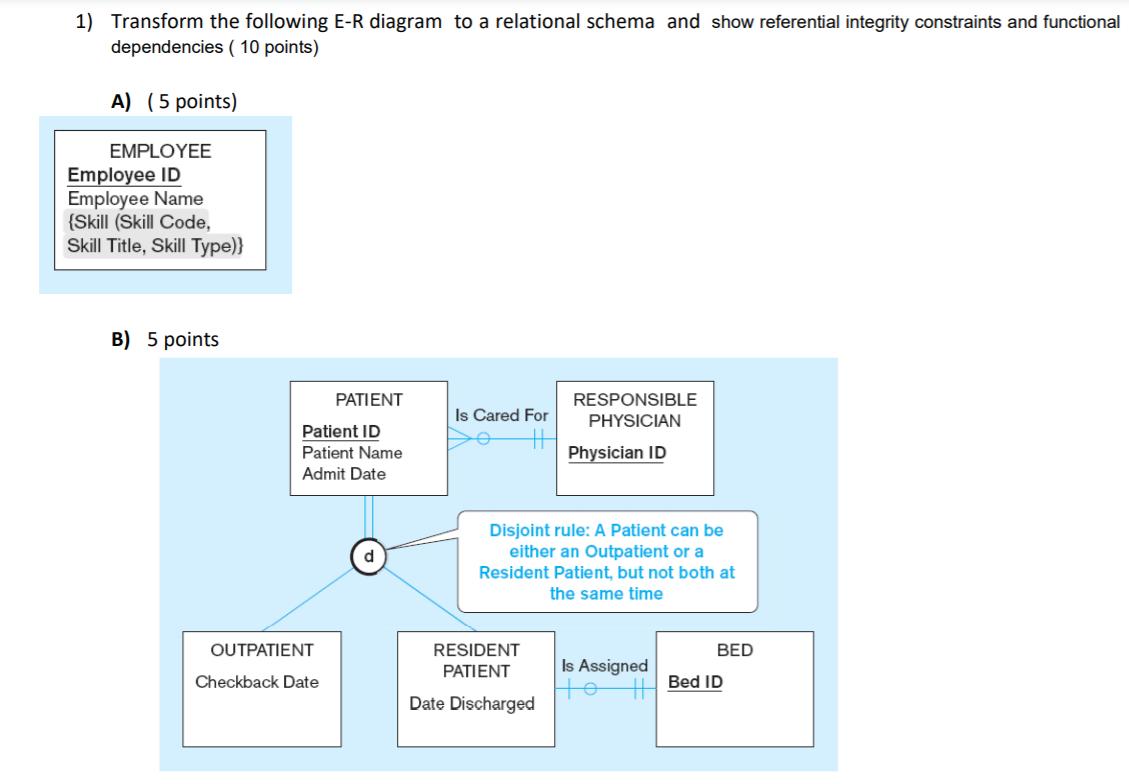 Solved: 1) Transform The Following E-R Diagram To A Relati