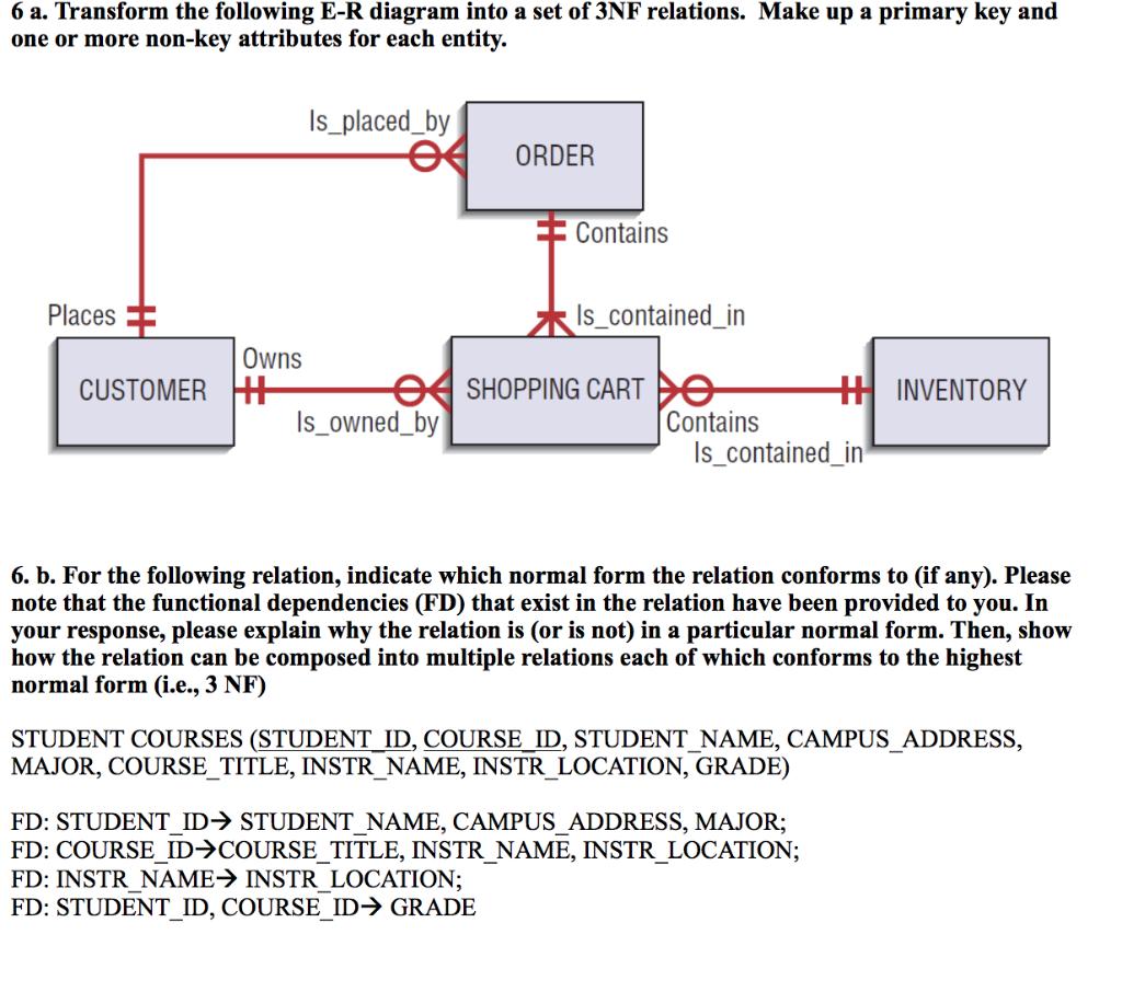 Solved: 6 A. Transform The Following E-R Diagram Into A Se