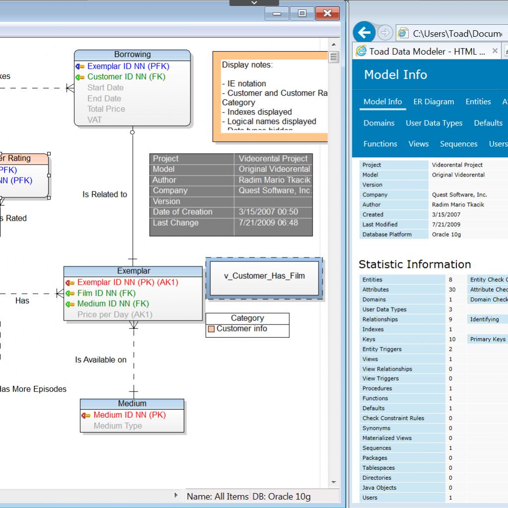 Toad Data Modeler   ERModelExample.com