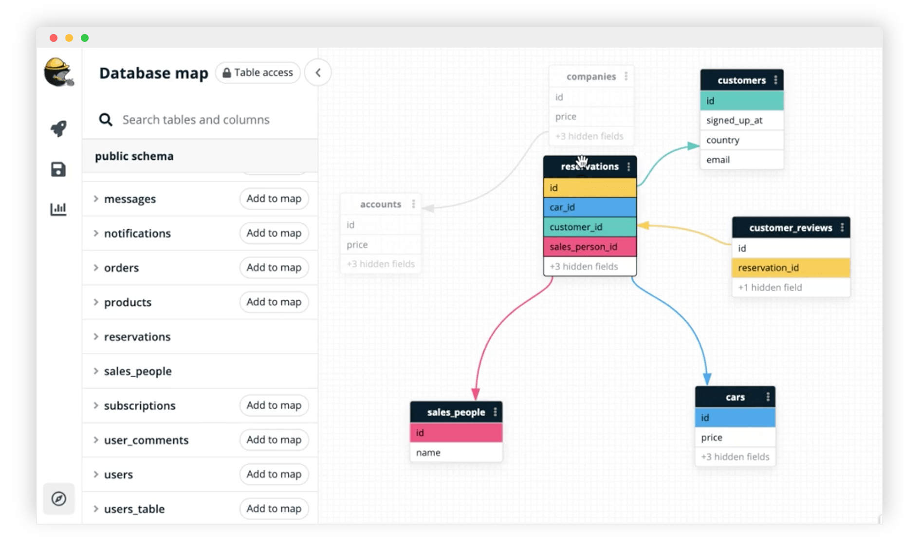 Top 7 Tools To Create An Entity Relationship Diagram (Erd