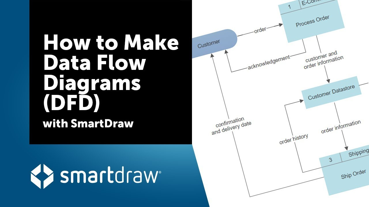Smartdraw Er Diagram