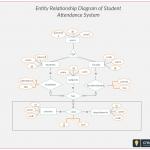 Wk 8479] Er Diagram Ppt Download Download Diagram