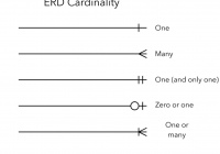 08. Er Diagram · Cihangirozmus/swe573-Quizorus-Web-Api Wiki pertaining to Er Diagram One To Many