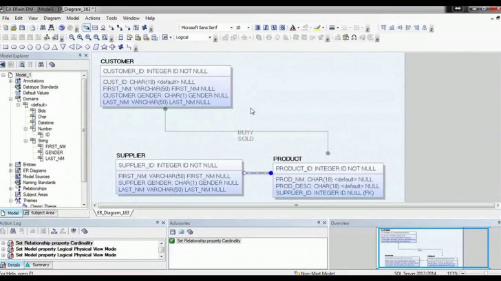 Permalink to 08. Erwin Data Modeler Tool Tutorial – Modeling Notations regarding Erwin Data Modeling Tool