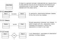 1 Class Diagrams And Entity Relationship Diagrams (Erd throughout Er Diagram Has A Relationship