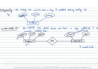 11 Strong Entity Vs Weak Entity regarding Er Diagram Weak Entity