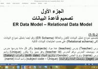13 Db Ii مراجعة على شرح Er مثال 1المدرس والمواد for Erd شرح