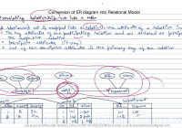 13 How To Convert Er Diagram Intro Relation Or Table inside Er Model To Relational Model Example