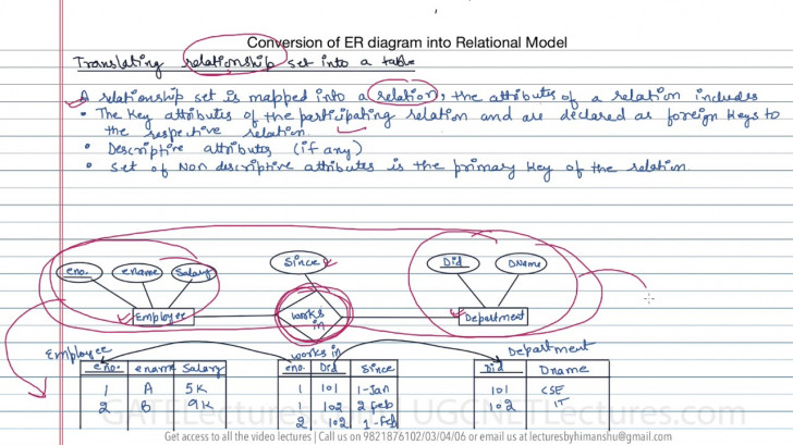 Permalink to 13 How To Convert Er Diagram Intro Relation Or Table regarding Mapping Of Er Diagram To Relational Model Examples