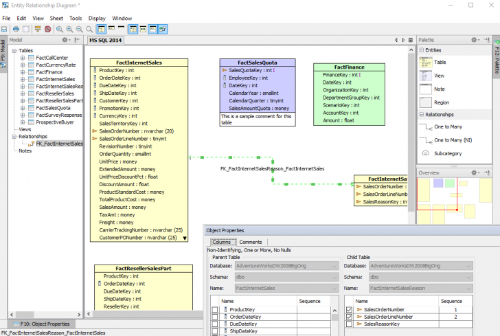 Permalink to 14 Database Design Tools For Informix – Dbms Tools throughout Er Diagram Using Dbvisualizer