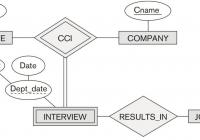226 – Database Mid · Gitbook inside Er Diagram Dotted Underline