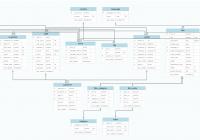 25 Entity Relationship Diagram Samples   Database Design with regard to Db Relationship Diagram