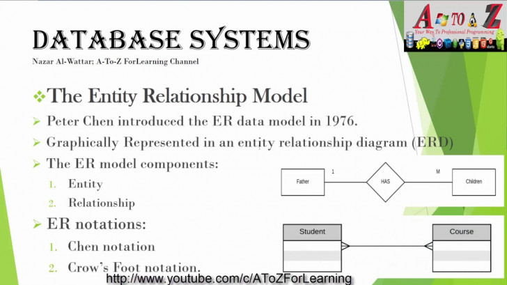 Permalink to 25- Entity Relationship Model تمثيل البيانات بطريقة الكائنات throughout Er Diagram Youtube