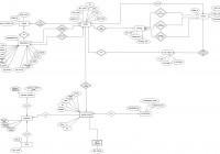 28+ [ Molecular Orbital Diagram Maker ] | 25 Best Ideas pertaining to E Farming Er Diagram