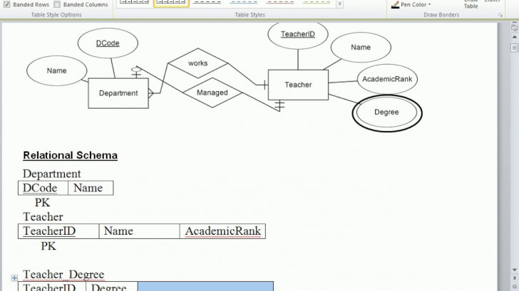 Permalink to 3 Db Ii Er Schema To Relational Schema Mapping Q1,q2 تحويل Er ألى Relational inside Er Diagram And Relational Model