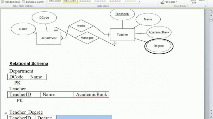 Permalink to 3 Db Ii Er Schema To Relational Schema Mapping Q1,q2 تحويل Er ألى Relational pertaining to Er Model To Relational Model Example