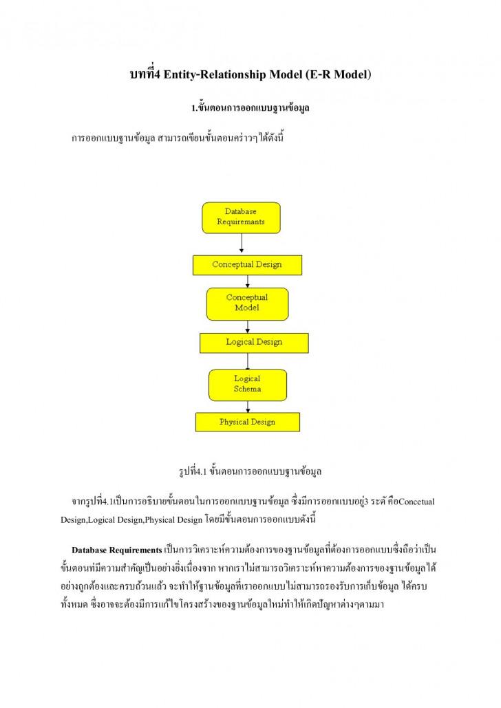 Permalink to บทที่ 4 Er Diagram