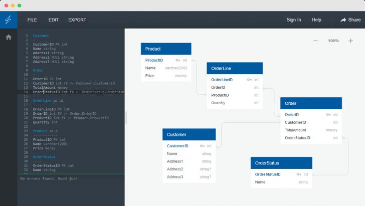 Permalink to 4 Free Erd And Diagram Apps – Ralph Garcia – Medium in Erd Software Free