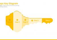 5 Steps Key Powerpoint Diagram intended for Key Diagram