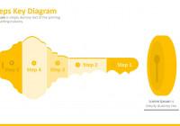 5 Steps Key Powerpoint Diagram – Slidemodel for Key Diagram