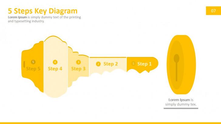 Permalink to 5 Steps Key Powerpoint Diagram – Slidemodel for Key Diagram