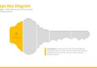 5 Steps Key Powerpoint Diagram – Slidemodel with regard to Key Diagram
