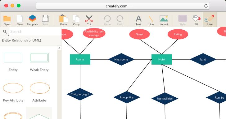 Permalink to 79 Data Modeling Tools Compared – Database Star regarding Er Diagram Builder Online
