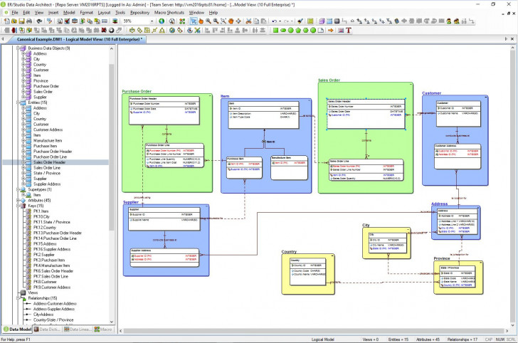 Permalink to 79 Data Modeling Tools Compared – Database Star throughout Er Diagram Visual Studio 2015