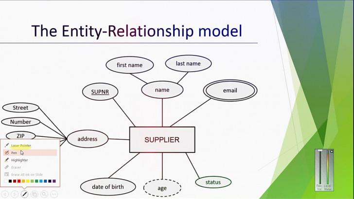 Permalink to 8 Composite Attribute In Entity Relationship Diagram (Erd) In Urdu Hindi throughout Er Diagram Composite Attribute