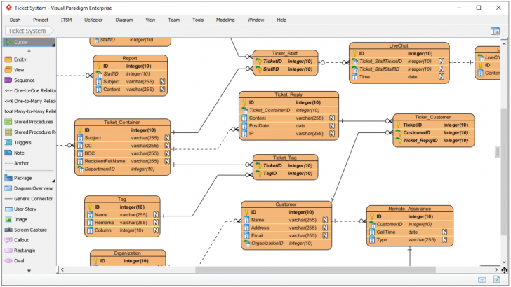 Permalink to 9 Database Design Tools For Hypersql – Dbms Tools with Database Design Erd