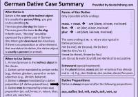A Quick Summary Of The Dative Case. | German Grammar, Dative throughout Er Diagramm M Zu N