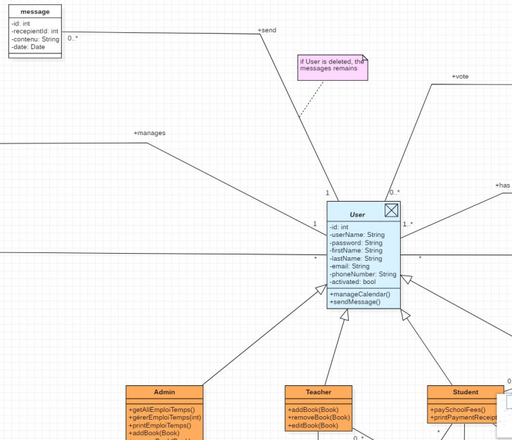 Permalink to Abstract Class From Uml To Er Diagram. Possible ? How intended for Er Diagram To Uml