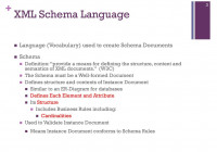 Acg 4401 Xml Schemas Xml Namespaces Xlink. – Ppt Download in Er Diagram To Xml Schema