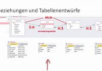 Am5123 M:n-Beziehungen Zwischen Datenbank-Tabellen – Teil 1 regarding Er Diagramm N M Beziehung