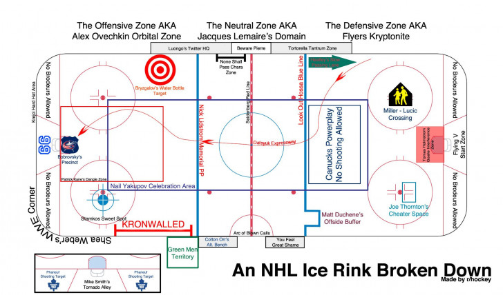 Permalink to An Updated Guide To An Nhl Rink: Presentedr/hockey with Er Diagram Nhl