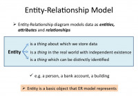 Analysis And Design Of Data Systems. Entity Relationship for Entity Relationship Analysis
