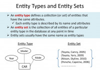 Analysis And Design Of Data Systems. Entity Relationship regarding Entity Types In Dbms