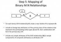 Analysis And Design Of Data Systems. Er To Relational pertaining to Er Diagram Composite Primary Key