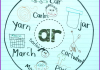 Animal Habitats: Schedulin Sunday | The Kindergarten in Er Diagram For Kindergarten