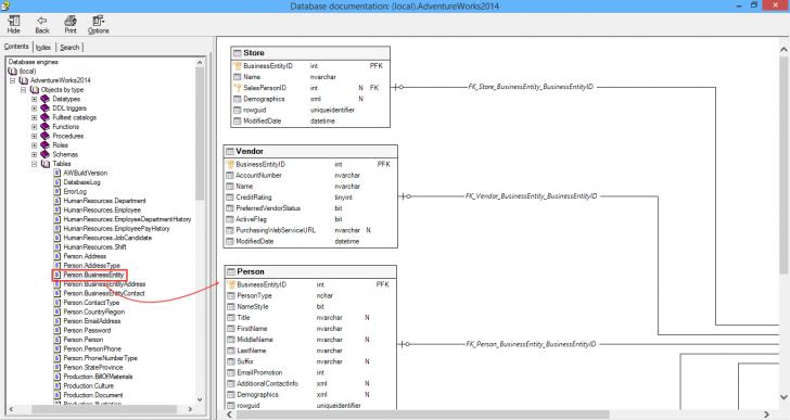 Permalink to Apexsql Doc Feature Highlight: Data Model Diagrams Aka Erd pertaining to Erd Data Model