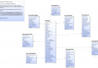 Application Data Model Examples – Silwood Technology pertaining to Erwin Model