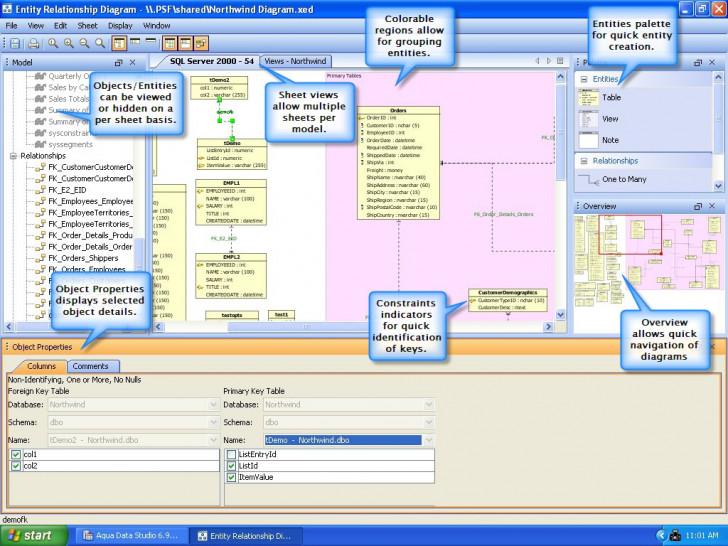 Permalink to Aqua Data Studio 7 Includes An Er Modeler | Chapter31 within Er Modeler