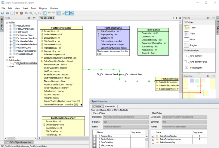 Permalink to Aqua Data Studio: Entity Relationship Modeler – Aquafold within Er Diagram Ke Tabel