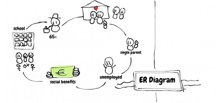Permalink to Article: Relational Databases – Er Diagram Part 1 regarding Er Diagram Parent Child Relationship
