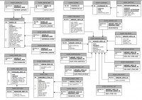 Atg Order Schema Er Diagram throughout Er Diagram In Eclipse