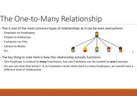 Beginner Sql – 14 – One To Many Relationship within One To Many Relationship Diagram