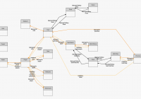 Beyondcode – Bountysource within Er Diagram 0..*
